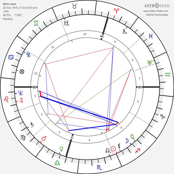 Jack Ary - Astrology Natal Birth Chart