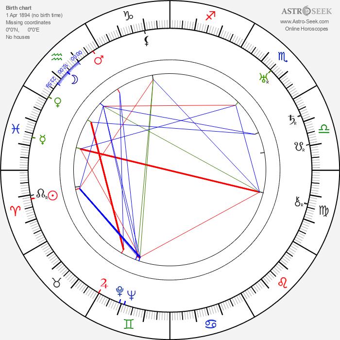 Jack Chefe - Astrology Natal Birth Chart