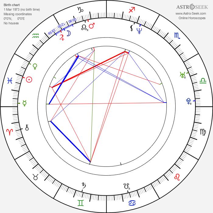 Jack Davenport - Astrology Natal Birth Chart