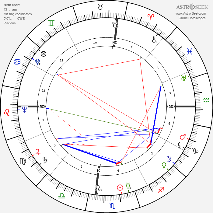 Jack Elam - Astrology Natal Birth Chart