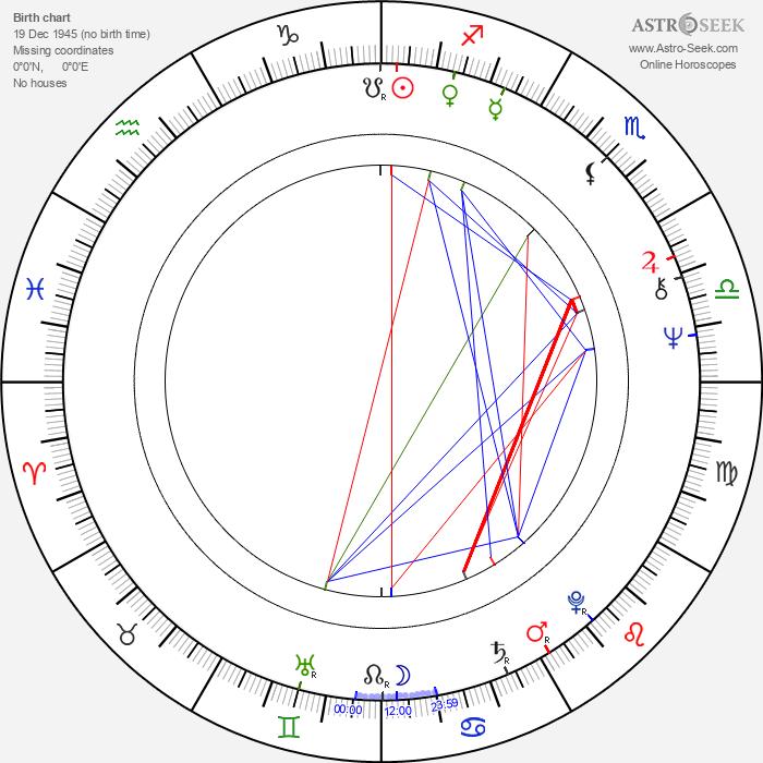 Jack Fisk - Astrology Natal Birth Chart