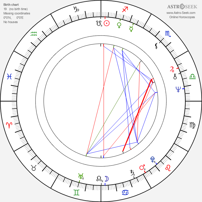 Jack Fisk - Astrology Natal Birth Chart