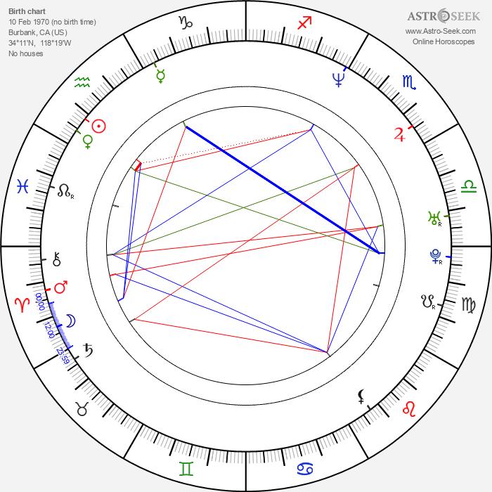 Jack Gilardi Jr. - Astrology Natal Birth Chart