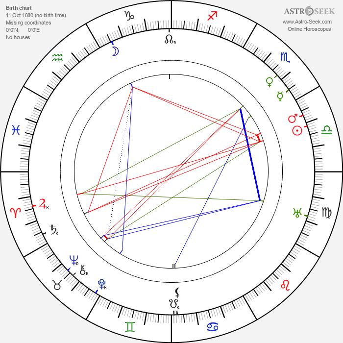 Jack Grey - Astrology Natal Birth Chart