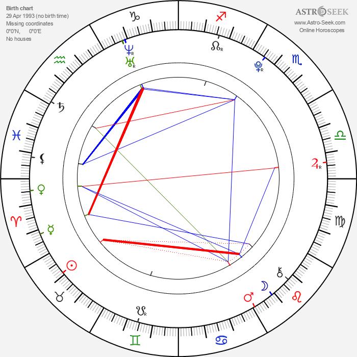 Jack Hurst - Astrology Natal Birth Chart