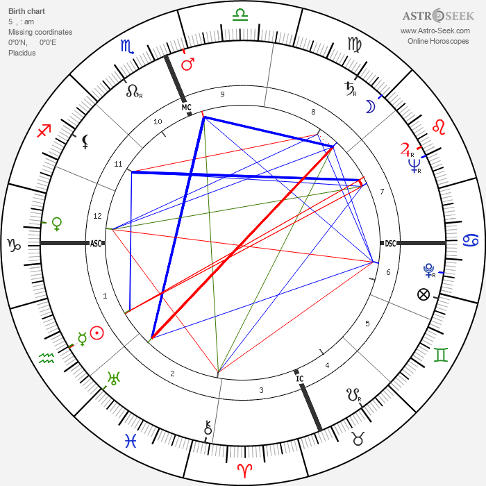 Jack J. Catton - Astrology Natal Birth Chart