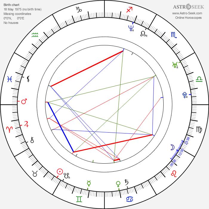 Jack Johnson - Astrology Natal Birth Chart