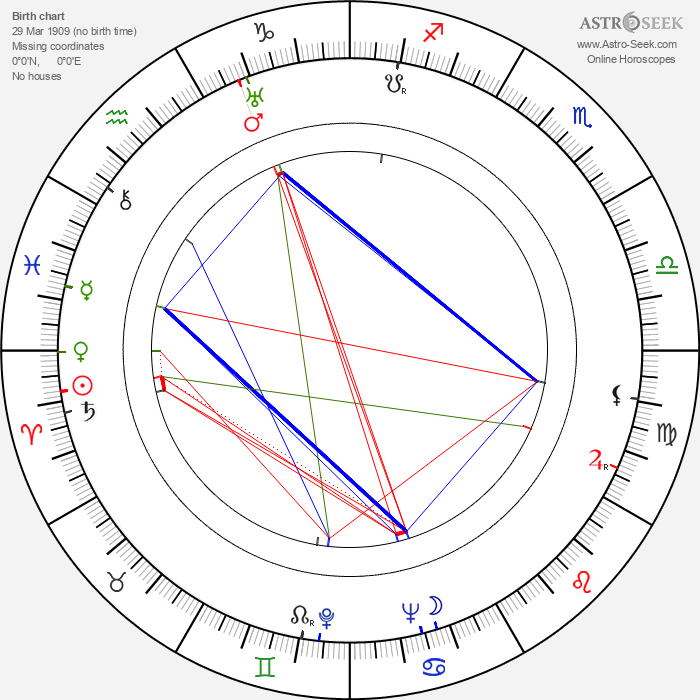 Jack Kinney - Astrology Natal Birth Chart