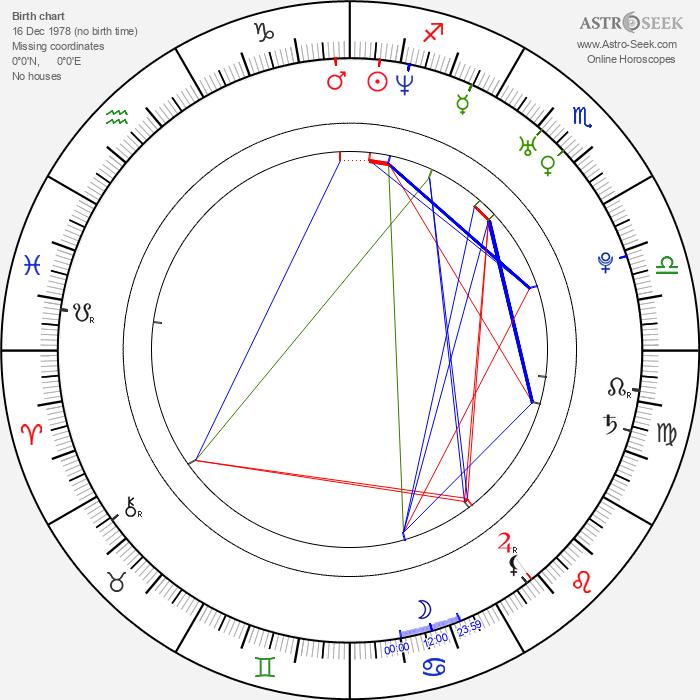 Jack Krizmanich - Astrology Natal Birth Chart