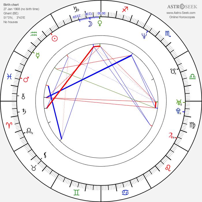 Jack Lawrence - Astrology Natal Birth Chart