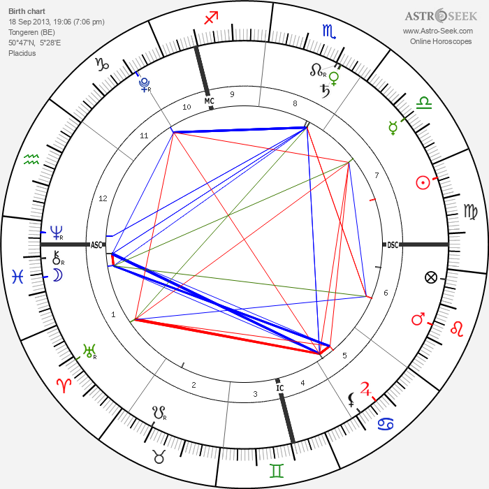 Jack Lynch - Astrology Natal Birth Chart