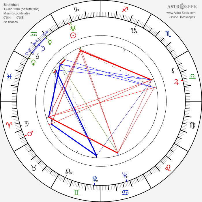 Jack Mercer - Astrology Natal Birth Chart