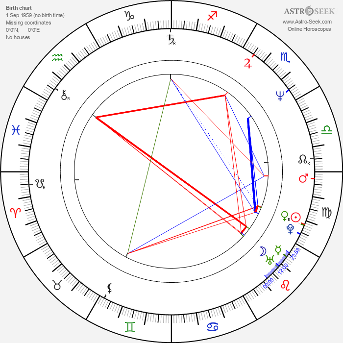 Jack Merrill - Astrology Natal Birth Chart
