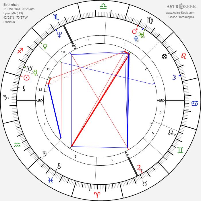 Jack Noseworthy - Astrology Natal Birth Chart