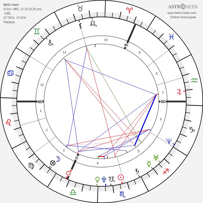 Jack Osbourne - Astrology Natal Birth Chart