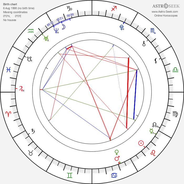 Jack Scanlon - Astrology Natal Birth Chart