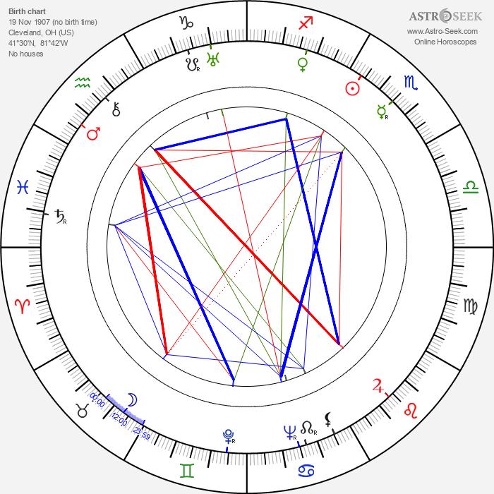 Jack Schaefer - Astrology Natal Birth Chart