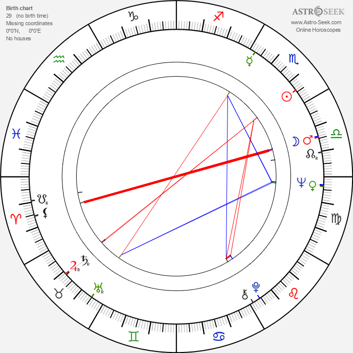 Jack Shepherd - Astrology Natal Birth Chart