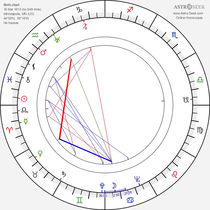 Jack Sher - Astrology Natal Birth Chart