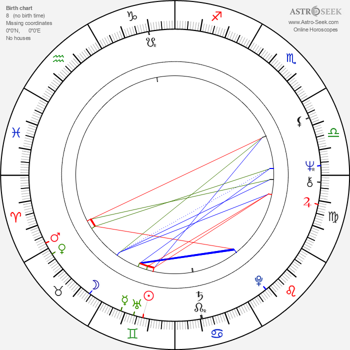 Jack Sholder - Astrology Natal Birth Chart
