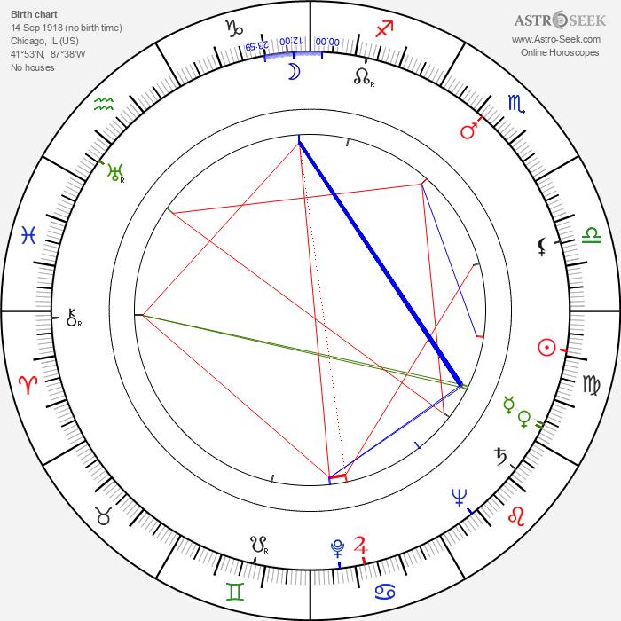 Jack Somack - Astrology Natal Birth Chart