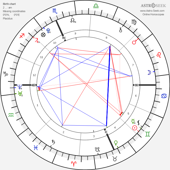 Jack Taubman - Astrology Natal Birth Chart