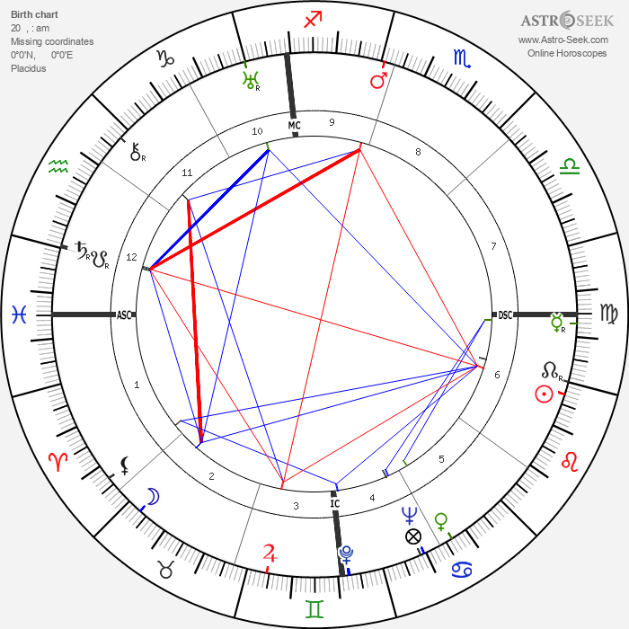 Jack Teagarden - Astrology Natal Birth Chart