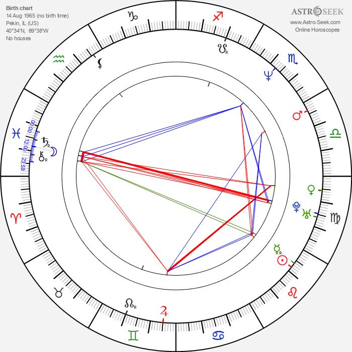 Jack Truman - Astrology Natal Birth Chart