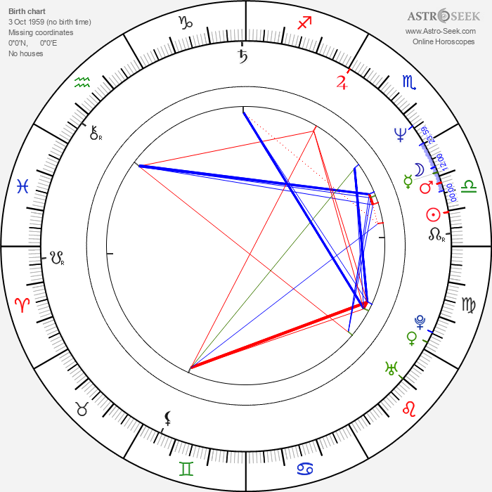Jack Wagner - Astrology Natal Birth Chart