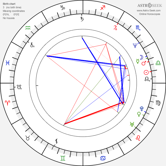 Jack Wagner - Astrology Natal Birth Chart