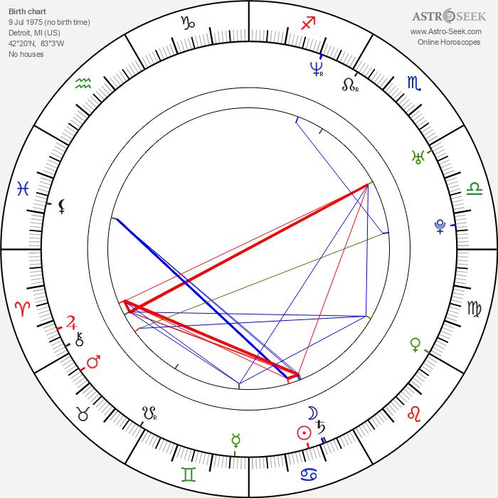 Jack White - Astrology Natal Birth Chart