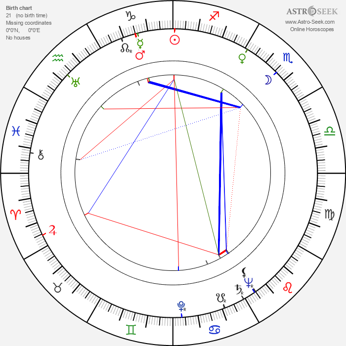 Jack Witikka - Astrology Natal Birth Chart