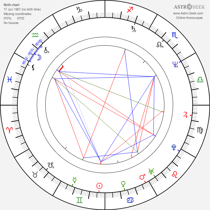 Jack Wouterse - Astrology Natal Birth Chart