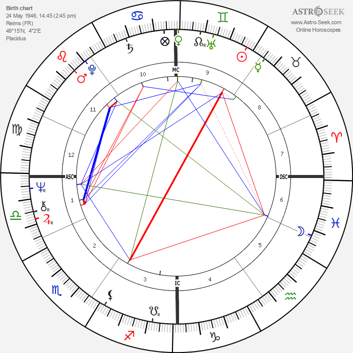 Jackie Berroyer - Astrology Natal Birth Chart