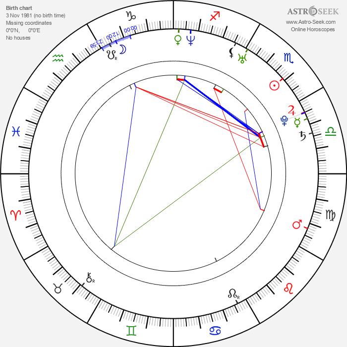 Jackie Gayda - Astrology Natal Birth Chart
