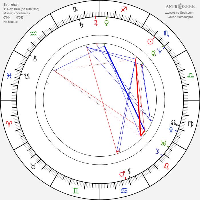 Jackie Hoffman - Astrology Natal Birth Chart