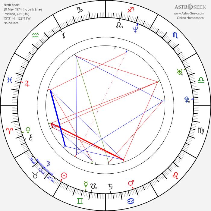 Jacklyn Lick - Astrology Natal Birth Chart