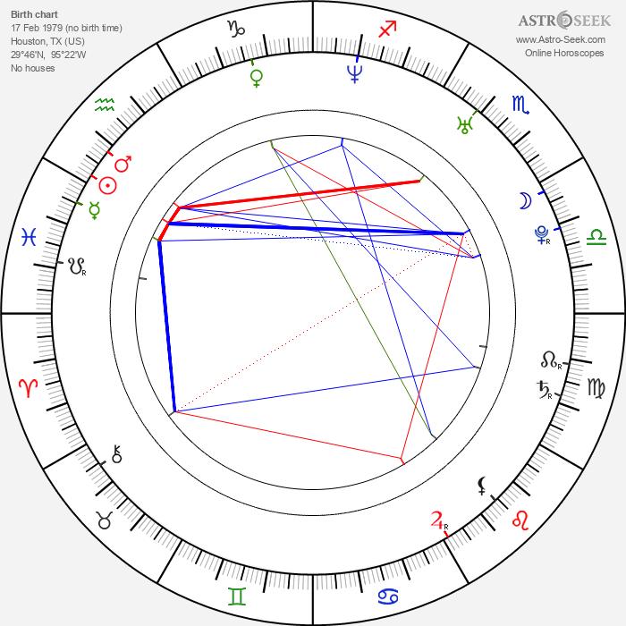 Jackson Hurst - Astrology Natal Birth Chart