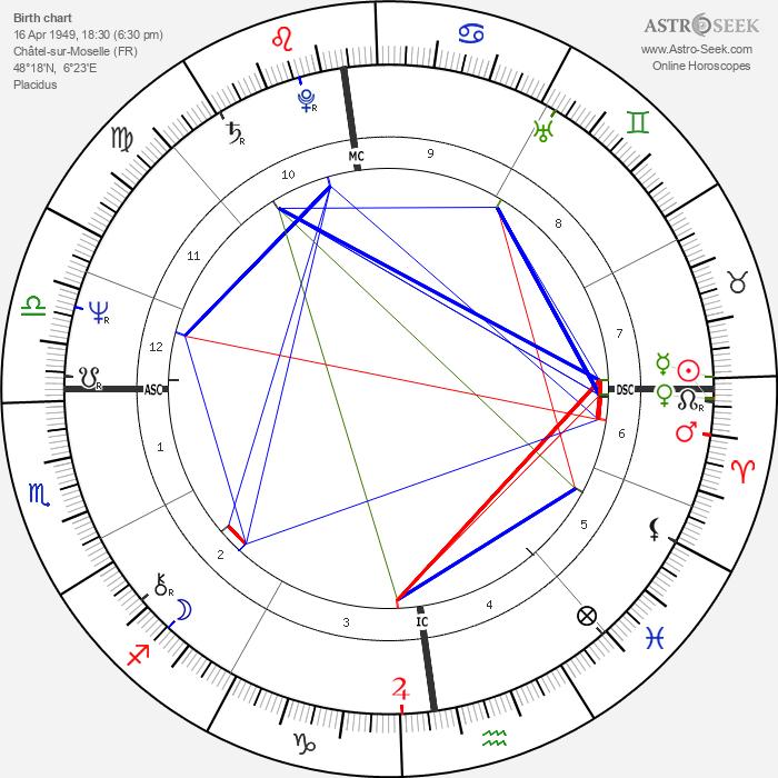Jacky Boxberger - Astrology Natal Birth Chart