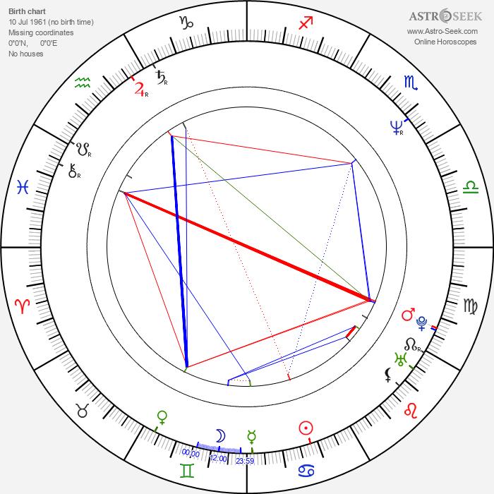 Jacky Cheung - Astrology Natal Birth Chart