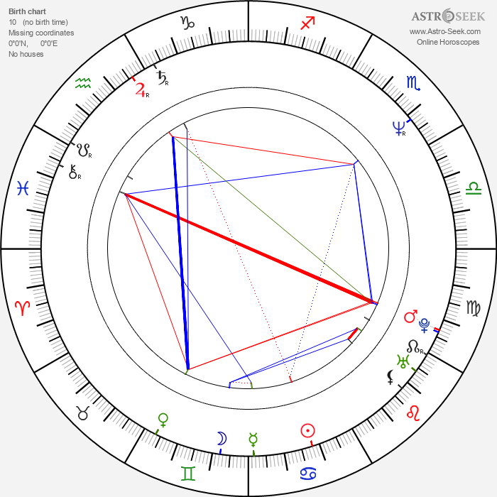Jacky Cheung - Astrology Natal Birth Chart
