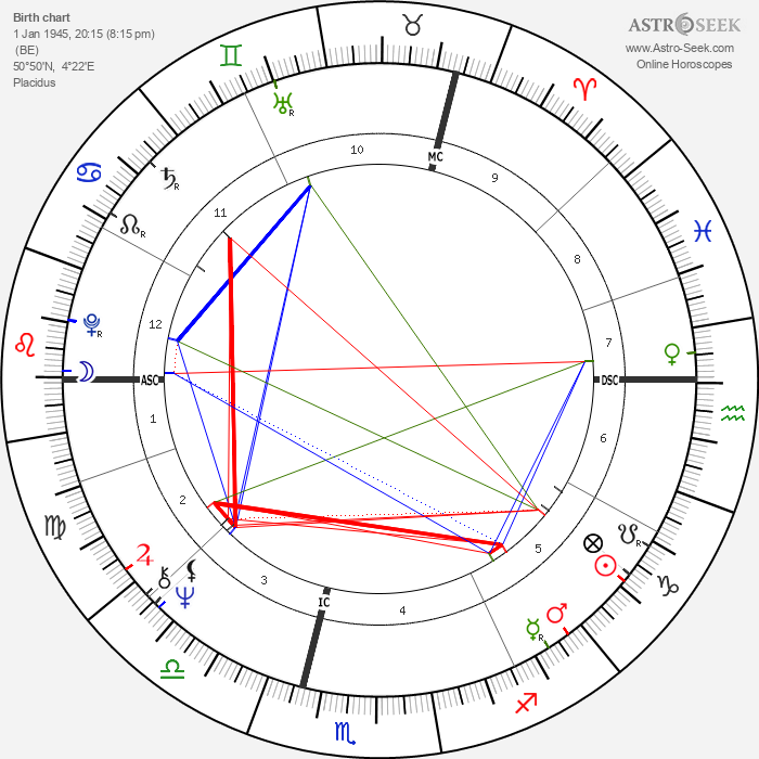 Jacky Ickx - Astrology Natal Birth Chart