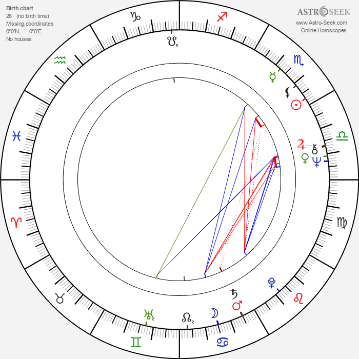 Jaclyn Smith - Astrology Natal Birth Chart