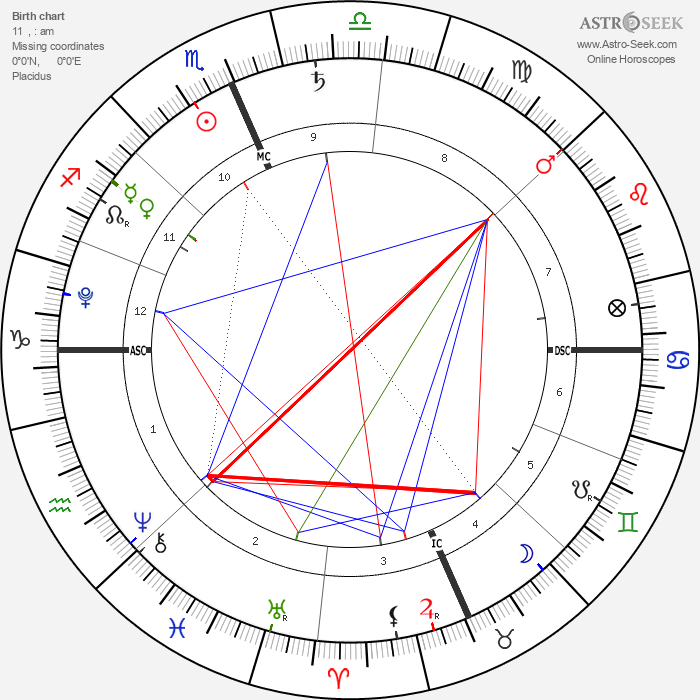 Jacob Anthony Saydeh - Astrology Natal Birth Chart