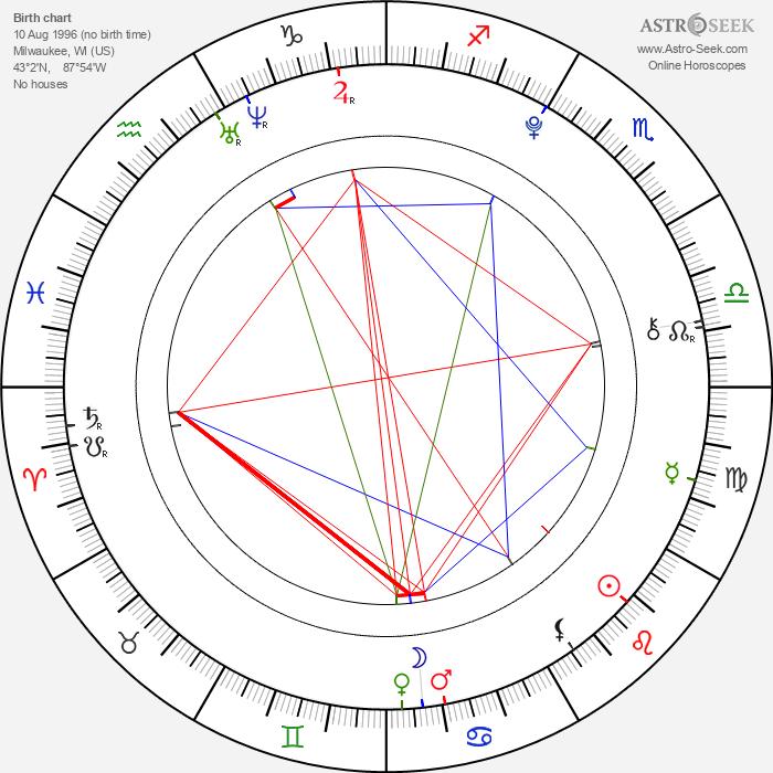 Jacob Latimore - Astrology Natal Birth Chart