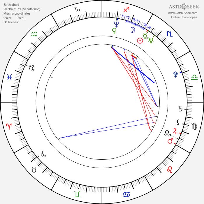 Jacob Pitts - Astrology Natal Birth Chart