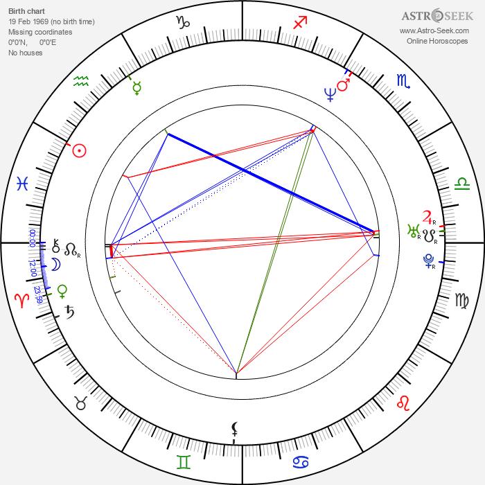 Jacob Samuel - Astrology Natal Birth Chart