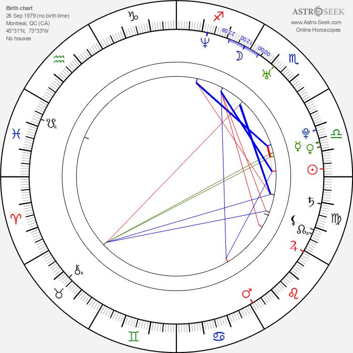 Jacob Tierney - Astrology Natal Birth Chart