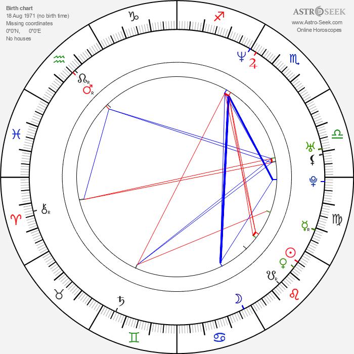 Jacob Vargas - Astrology Natal Birth Chart