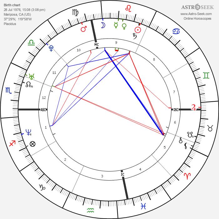 Jacoby Shaddix - Astrology Natal Birth Chart